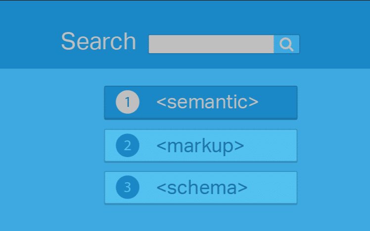 How Schema Markup Helps Your SEO & AEO Strategies In the Short, Mid And Long Term