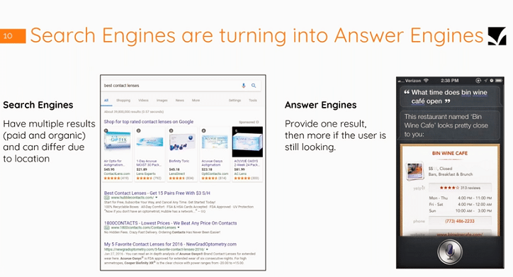 The rise of Answer Engine Optimization: Why voice search matters